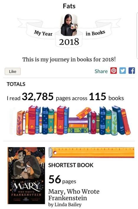 2018YearinBooks1